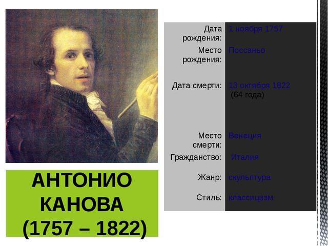 АНТОНИО КАНОВА (1757 – 1822) Дата рождения: 1 ноября1757 Место рождения: Пос...