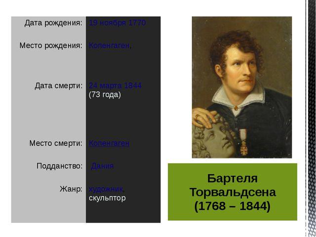 Бартеля Торвальдсена (1768 – 1844) Дата рождения: 19 ноября1770 Место рожден...