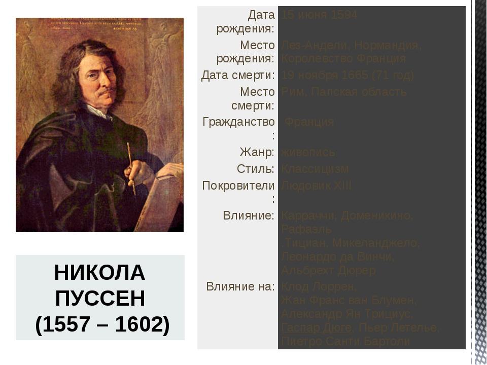 НИКОЛА ПУССЕН (1557 – 1602) Дата рождения: 15 июня1594 Место рождения: Лез-А...