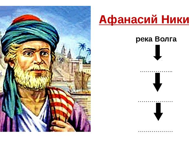 Афанасий Никитин река Волга …………….. ……………… ………………