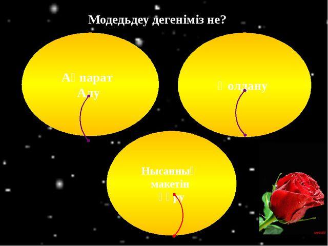 Қолдану Ақпарат Алу Нысанның макетін құру Модедьдеу дегеніміз не? www.ZHARAR....