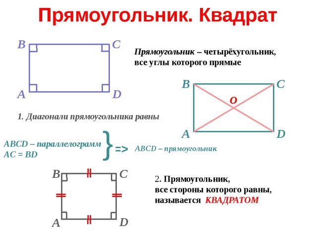 Ромб Ромб – четырёхугольник, все стороны которого равны 1. Диагонали ромба пе...