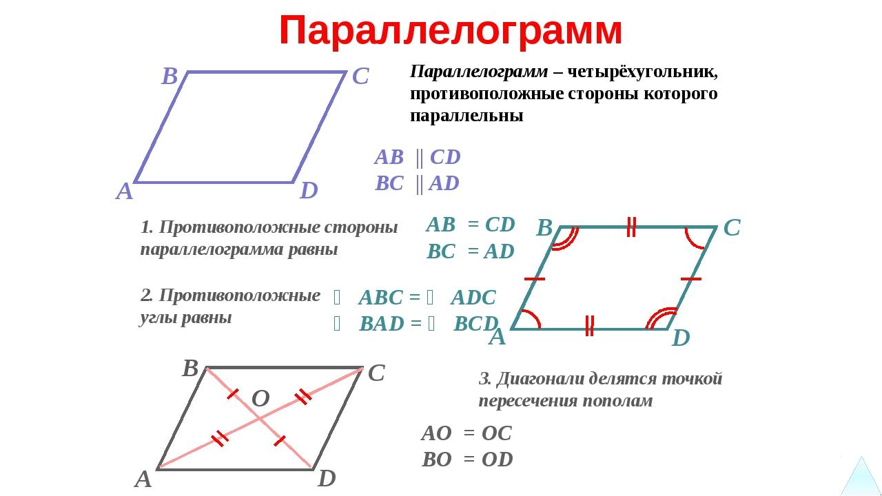 Прямоугольник. Квадрат Прямоугольник – четырёхугольник, все углы которого пря...