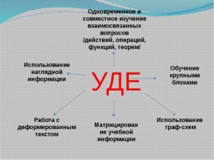 УДЕ Одновременное и совместное изучение взаимосвязанных вопросов /действий, о