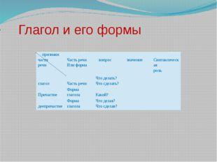 Глагол и его формы признаки части речи Часть речи Или форма вопрос значение