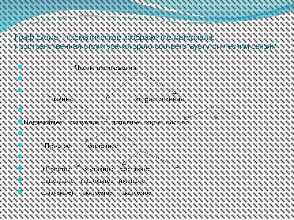 Граф-схема – схематическое изображение материала, пространственная структура...