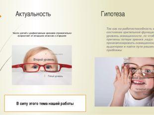 Актуальность Гипотеза Число детей с дефективным зрением стремительно возраста
