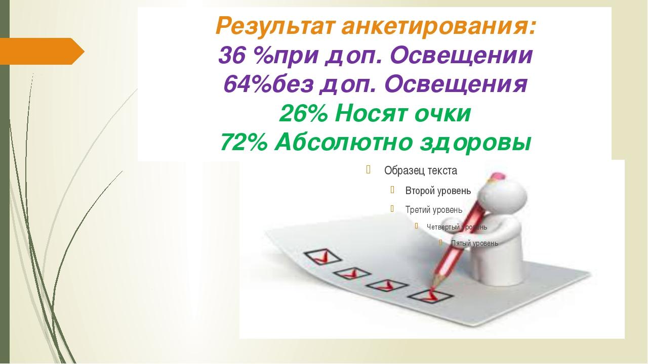 Результат анкетирования: 36 %при доп. Освещении 64%без доп. Освещения 26% Нос...