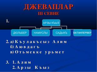 ДЖЕВАПЛАР III СЕВИЕ 1. 2. а) К ъ у л а к ъ с ы з А л и м б) А ю в д а г ъ в)