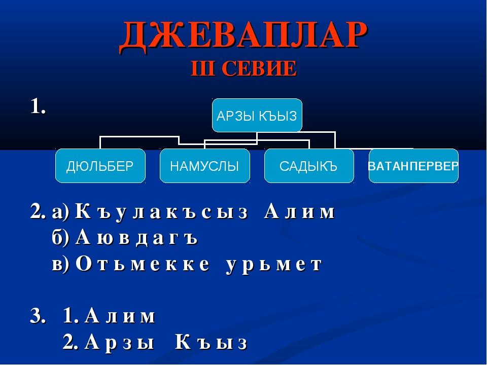 ДЖЕВАПЛАР III СЕВИЕ 1. 2. а) К ъ у л а к ъ с ы з А л и м б) А ю в д а г ъ в)...
