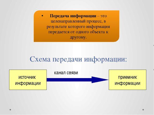 Схема передачи информации: Передача информации – это целенаправленный процесс...