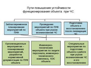 Пути повышения устойчивости функционирования объекта при ЧС Специальные мероп