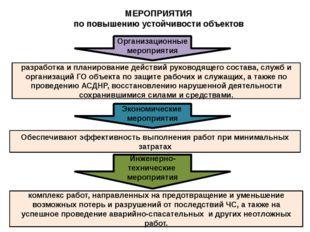 МЕРОПРИЯТИЯ по повышению устойчивости объектов разработка и планирование дейс