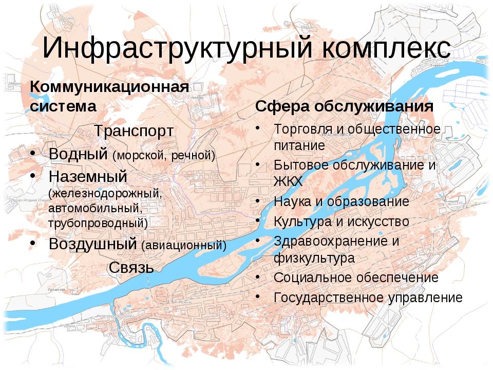 Инфраструктурный комплекс Коммуникационная система Транспорт Водный (морской,...