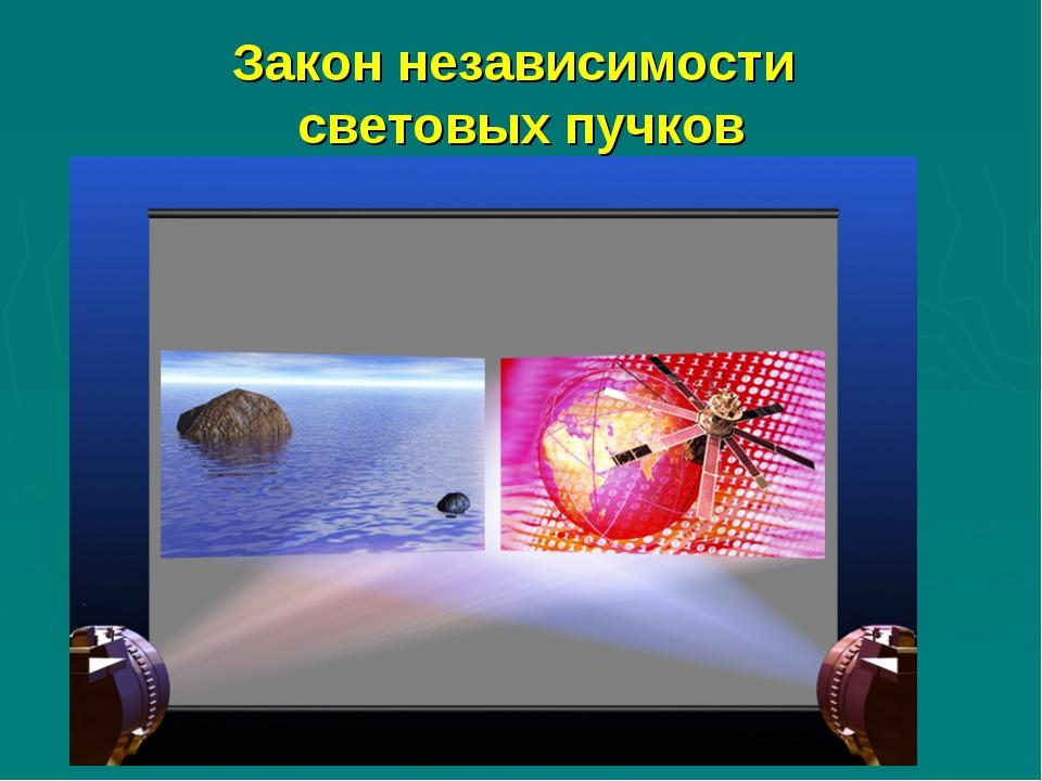 Закон независимости световых пучков