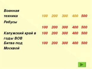 Военная техника 100 200 300 400 500 Ребусы 100 200 300 400 500 Калу