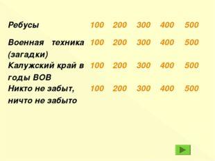 Ребусы100200300400500 Военная техника (загадки)100200300400500 Калу
