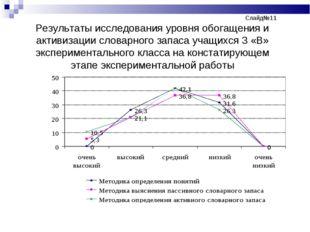 Слайд№11 Результаты исследования уровня обогащения и активизации слов