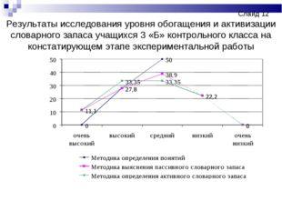 Слайд 12 Результаты исследования уровня обогащения и активизации слов