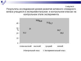 Слайд №19 Результаты исследования уровня развития активного словарного