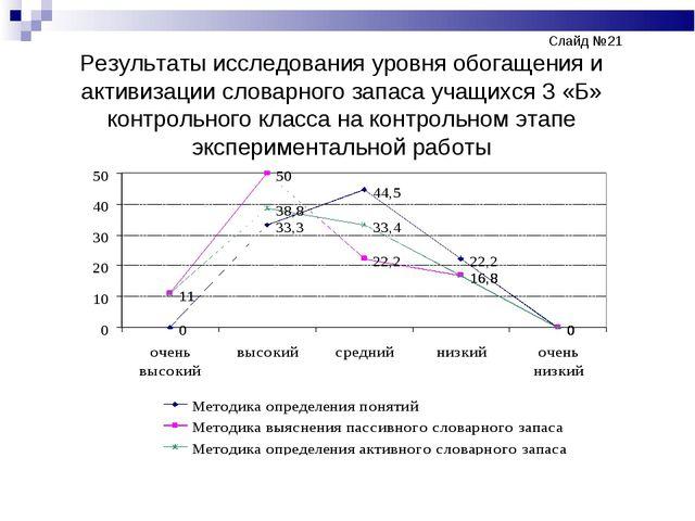 Слайд №21 Результаты исследования уровня обогащения и активизации слов...