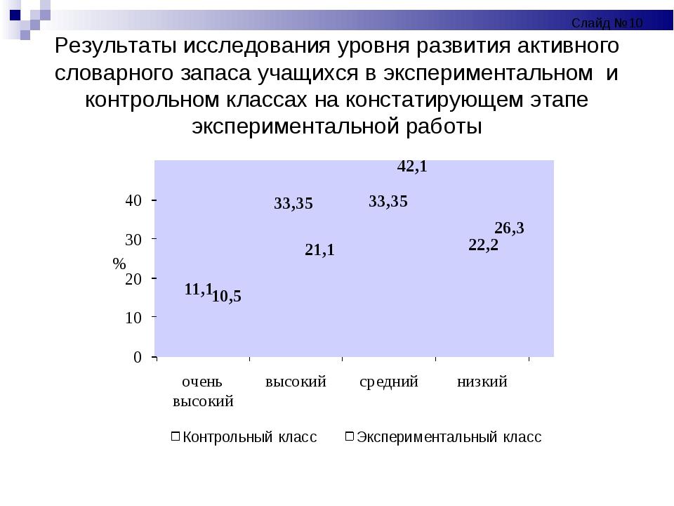 Слайд №10 Результаты исследования уровня развития активного словарног...