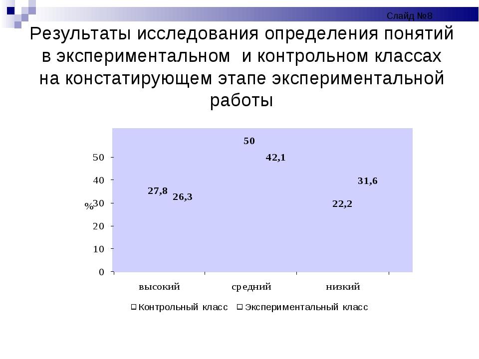 Слайд №8 Результаты исследования определения понятий в экспериментальн...