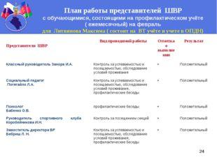 * План работы представителей ШВР с обучающимися, состоящими на профилактическ