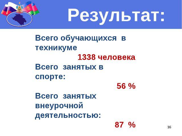 * Результат: Всего обучающихся в техникуме 1338 человека Всего занятых в спор...