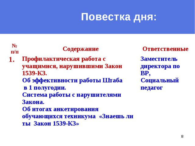 * Повестка дня: № п/пСодержаниеОтветственные 1.Профилактическая работа с у...