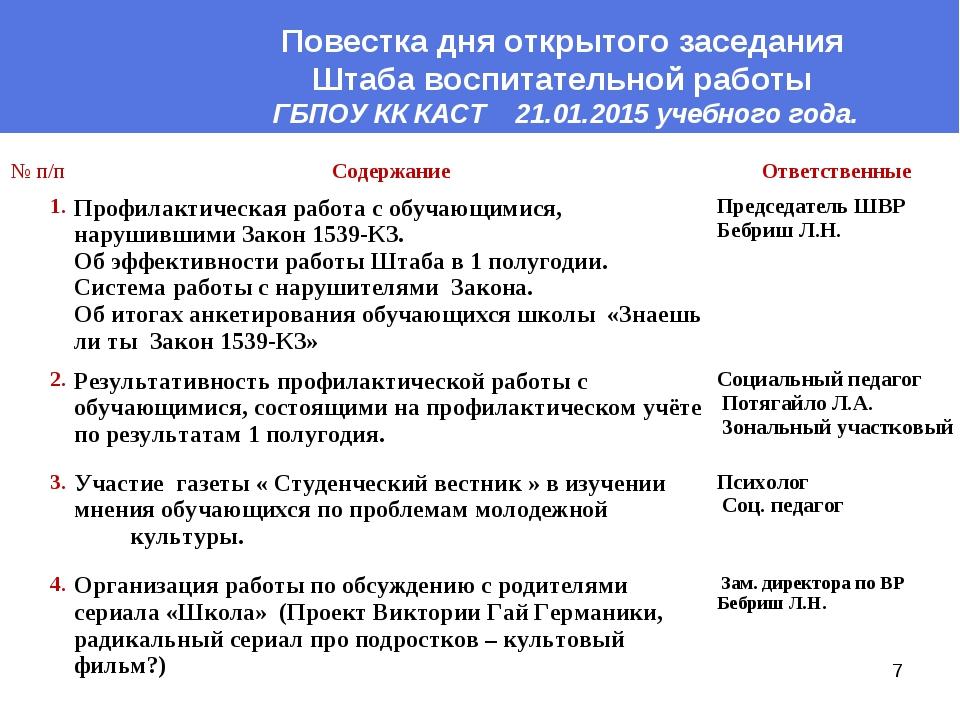 * Повестка дня открытого заседания Штаба воспитательной работы ГБПОУ КК КАСТ...