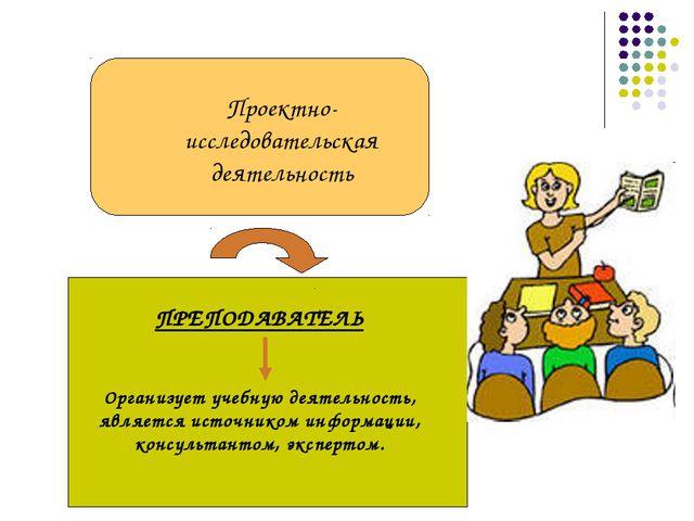 Проектно-исследовательская деятельность ПРЕПОДАВАТЕЛЬ Организует учебную деят...