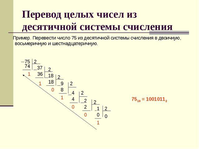 Перевод целых чисел из десятичной системы счисления Пример. Перевести число 7...