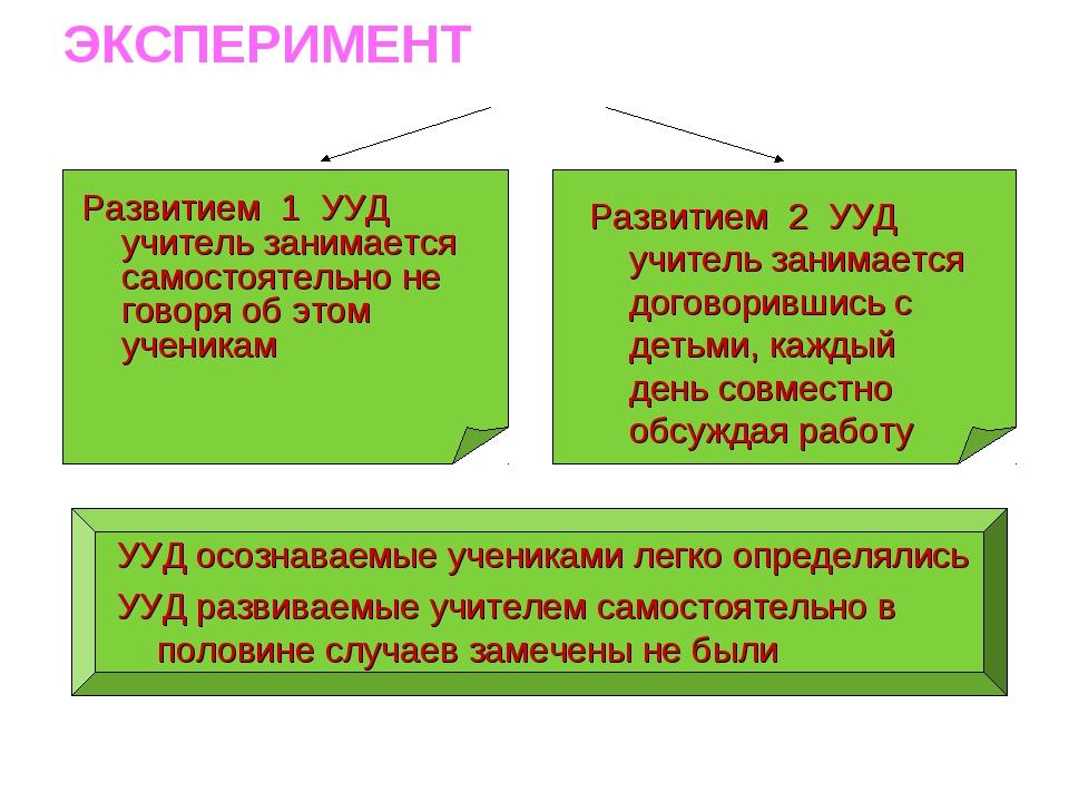 ЭКСПЕРИМЕНТ Развитием 1 УУД учитель занимается самостоятельно не говоря об эт...