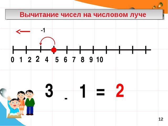 Вычитание чисел на числовом луче 1 - 2 = 3 -1 2 12