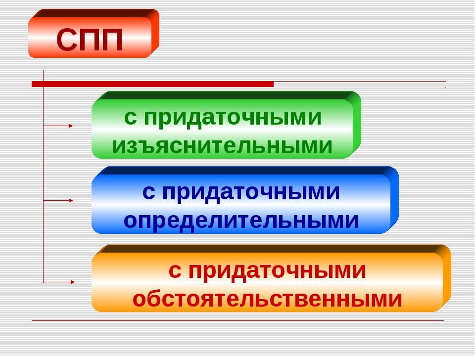 СПП с придаточными изъяснительными с придаточными определительными с придаточ...