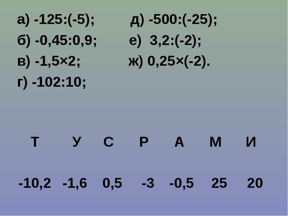 а) -125:(-5); д) -500:(-25); б) -0,45:0,9; е) 3,2:(-2); в) -1,5×2; ж) 0,25×(...
