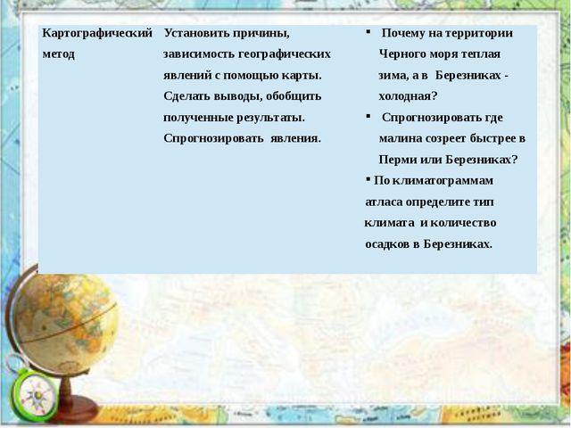 Картографический метод Установить причины, зависимость географических явлений...