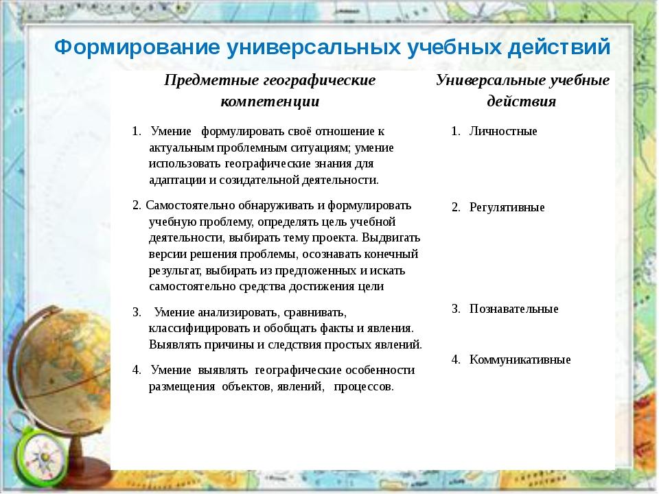 Формирование универсальных учебных действий Предметныегеографическиекомпетенц...