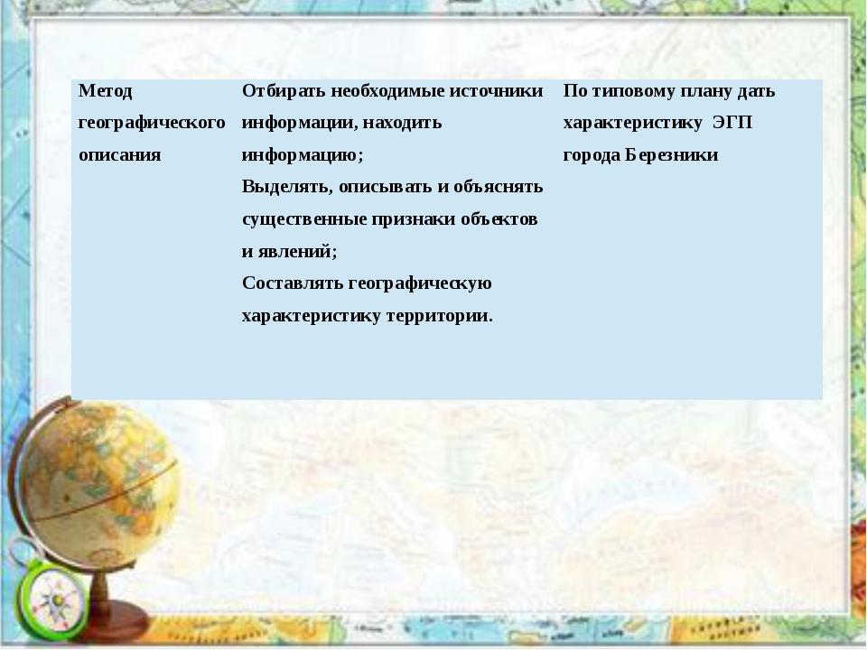Метод географического описания Отбирать необходимые источники информации, нах...