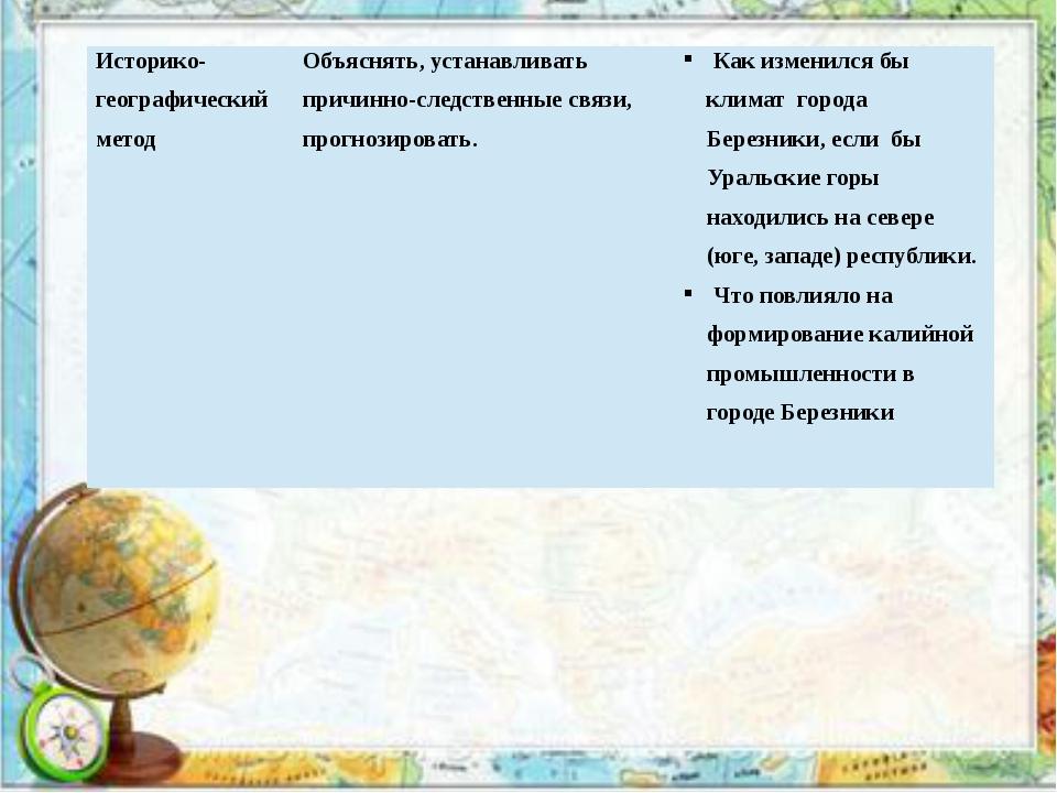Историко-географический метод Объяснять, устанавливать причинно-следственные...