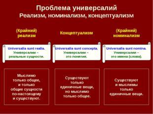 Проблема универсалий Реализм, номинализм, концептуализм (Крайний) номинализм