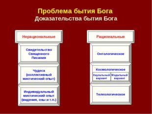 Проблема бытия Бога Доказательства бытия Бога Нерациональные Рациональные Сви