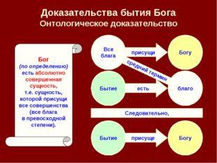 есть присущи присуще присуще Доказательства бытия Бога Онтологическое доказат