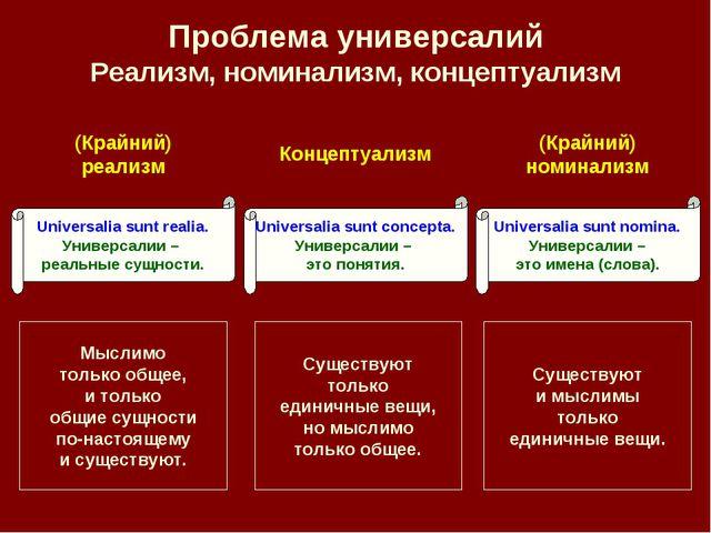 Проблема универсалий Реализм, номинализм, концептуализм (Крайний) номинализм...