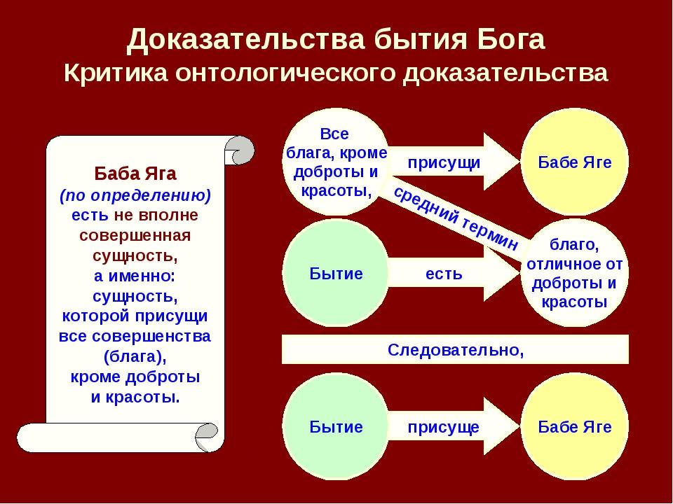 есть присущи присуще присуще Доказательства бытия Бога Критика онтологическог...