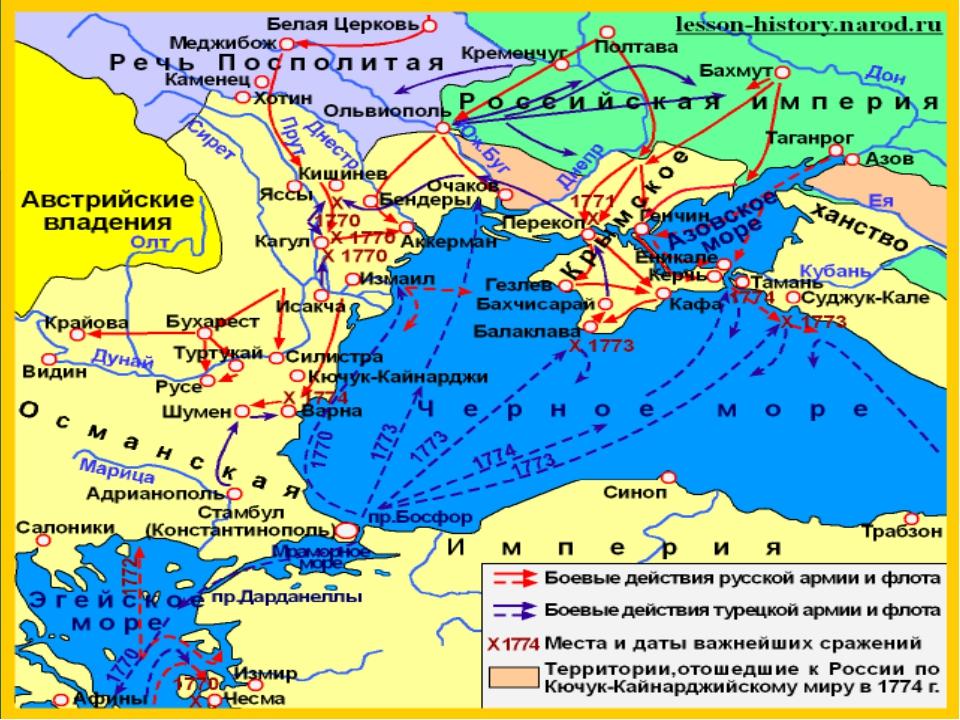 Россия Пруссия Возврат всех завоеванных земель Пруссии Швеция Усиление влияни...