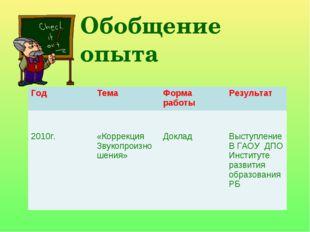 Обобщение опыта ГодТемаФорма работыРезультат 2010г. «Коррекция Звукопроиз