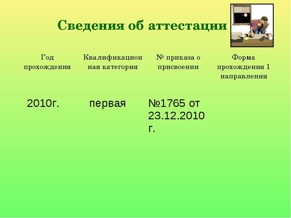 Сведения об аттестации Год прохожденияКвалификационная категория№ приказа о...