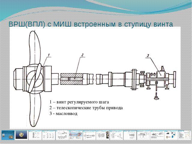 ВРШ(ВПЛ) с МИШ встроенным в ступицу винта 1 – винт регулируемого шага 2 – тел...